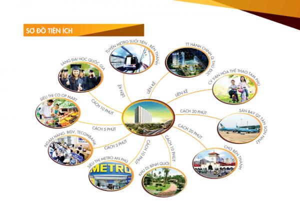 tien-ich_sai-gon-metro-pack
